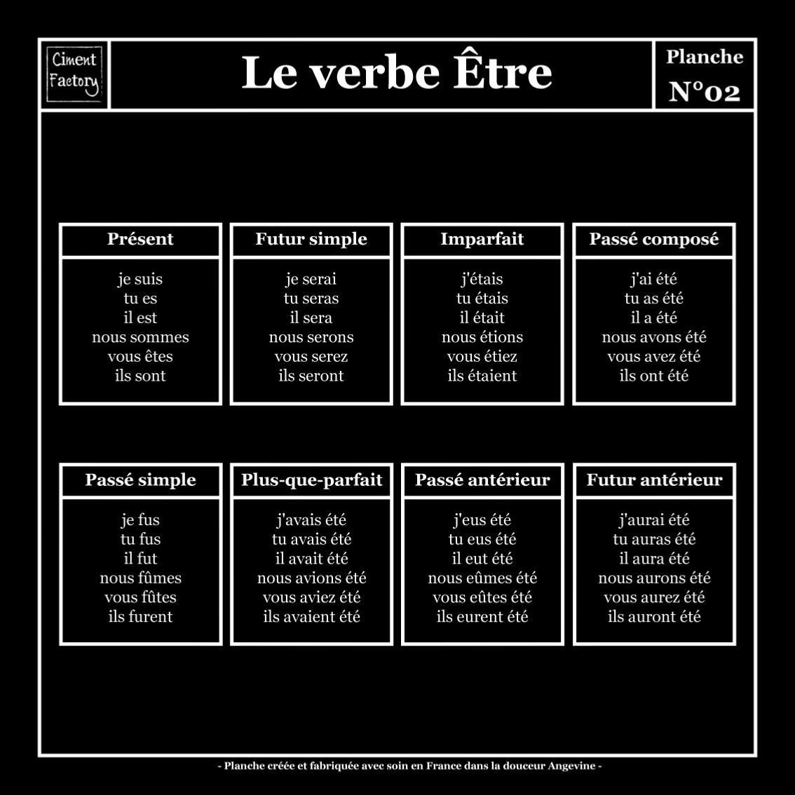 Tapis Vinyle Planche Scolaire Conjugaison Verbe Etre Noir Negatif 80x80cm