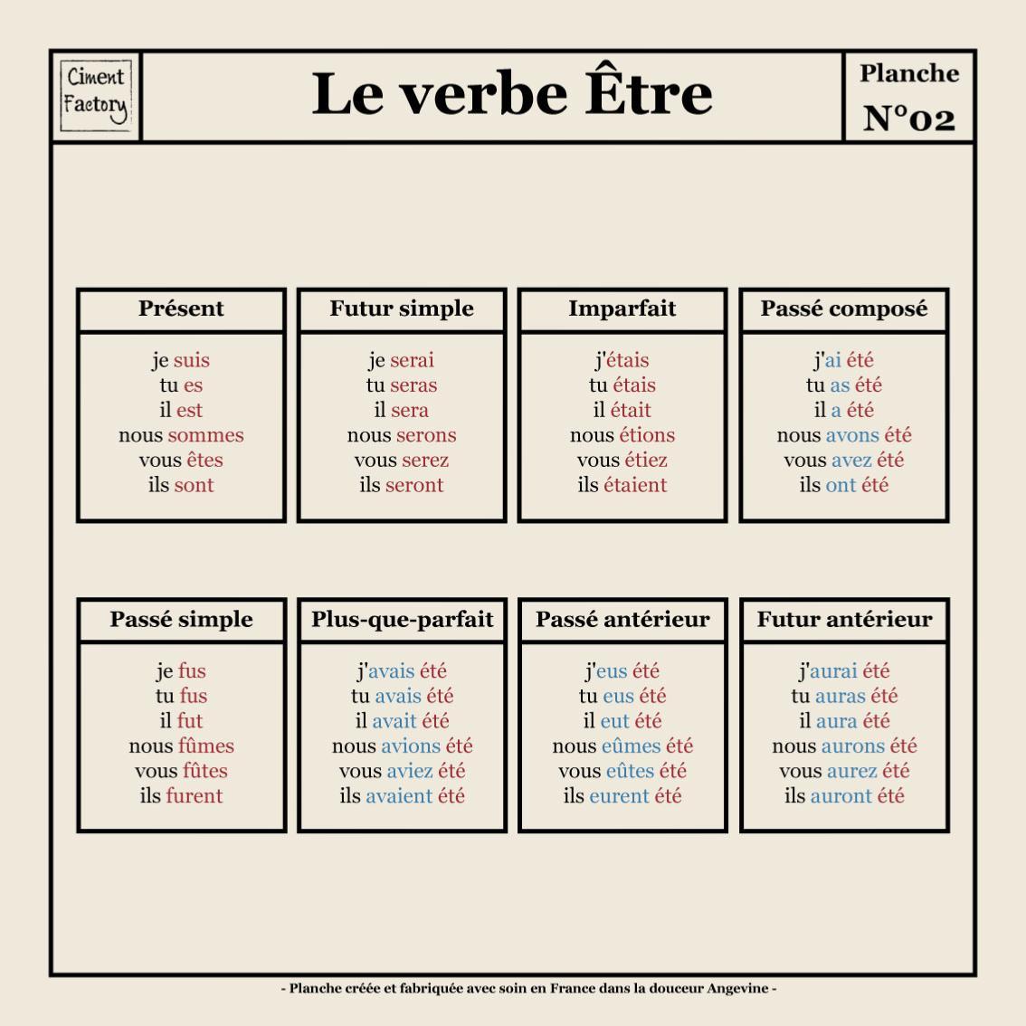 Tapis Vinyle Planche Scolaire Conjugaison Verbe Etre Original 80x80cm