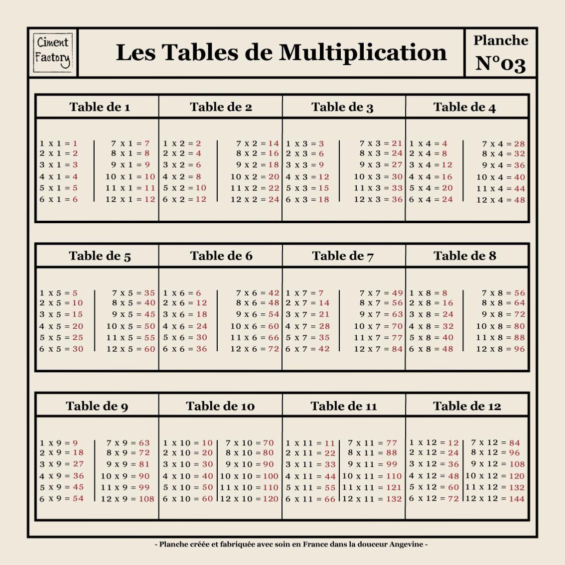 Tapis Vinyle Planche Scolaire Tables De Multiplication
